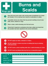 First Aid Burns and Scalds Wall Panel - 450 x 600mm