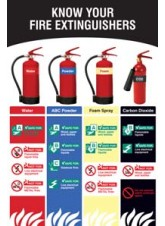 Know Your Fire Extinguishers Poster